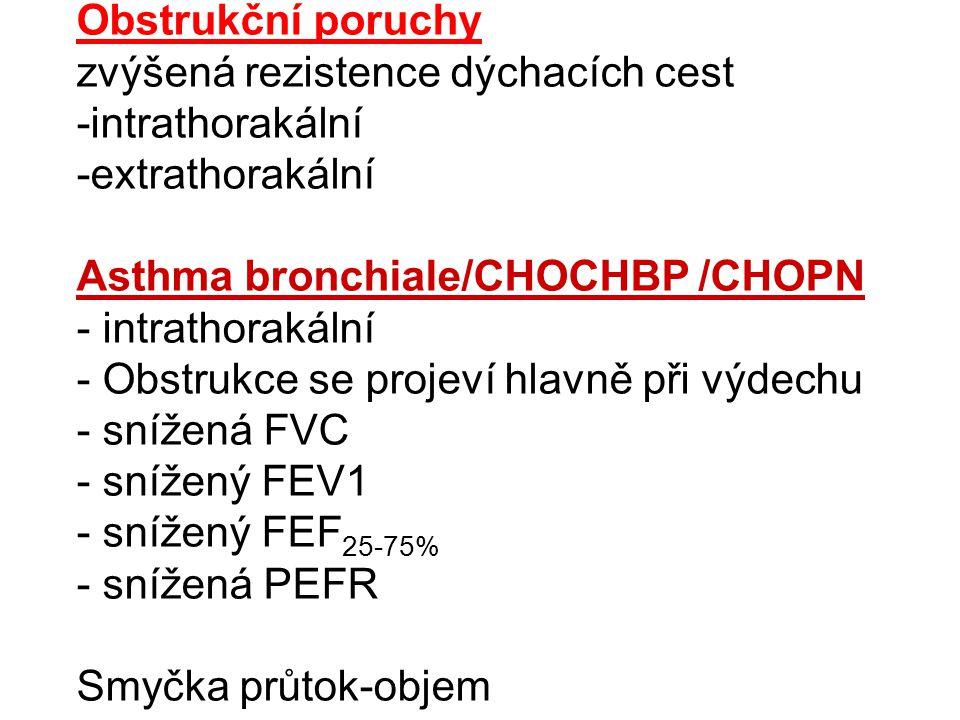 Obstrukční poruchy zvýšená rezistence dýchacích cest. -intrathorakální. -extrathorakální. Asthma bronchiale/CHOCHBP /CHOPN.