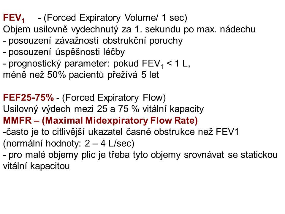 FEV1 - (Forced Expiratory Volume/ 1 sec)