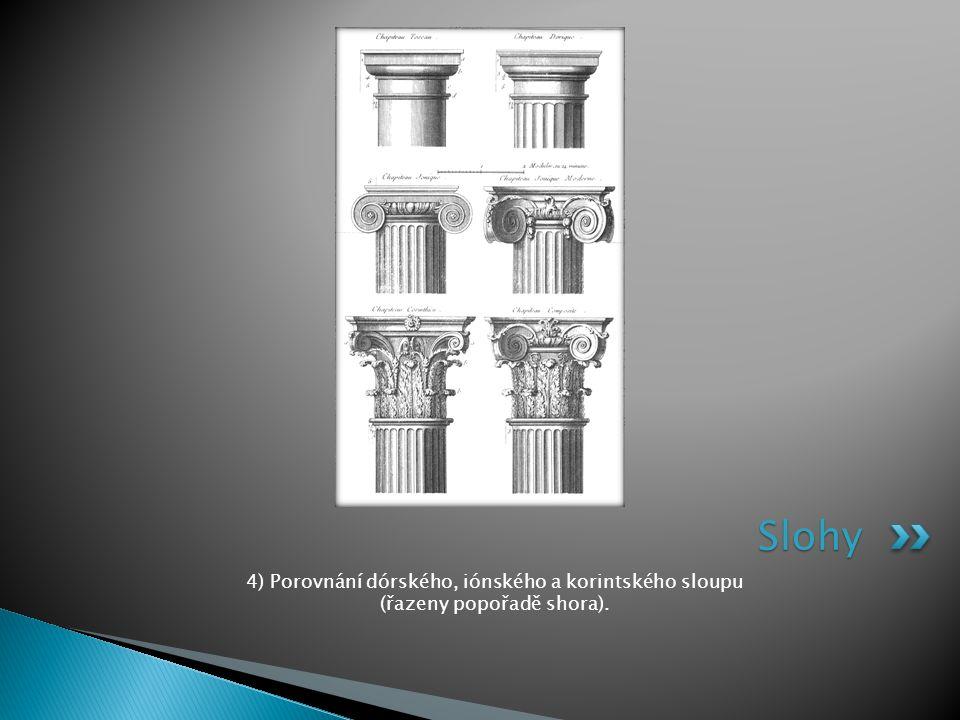 Slohy 4) Porovnání dórského, iónského a korintského sloupu (řazeny popořadě shora).
