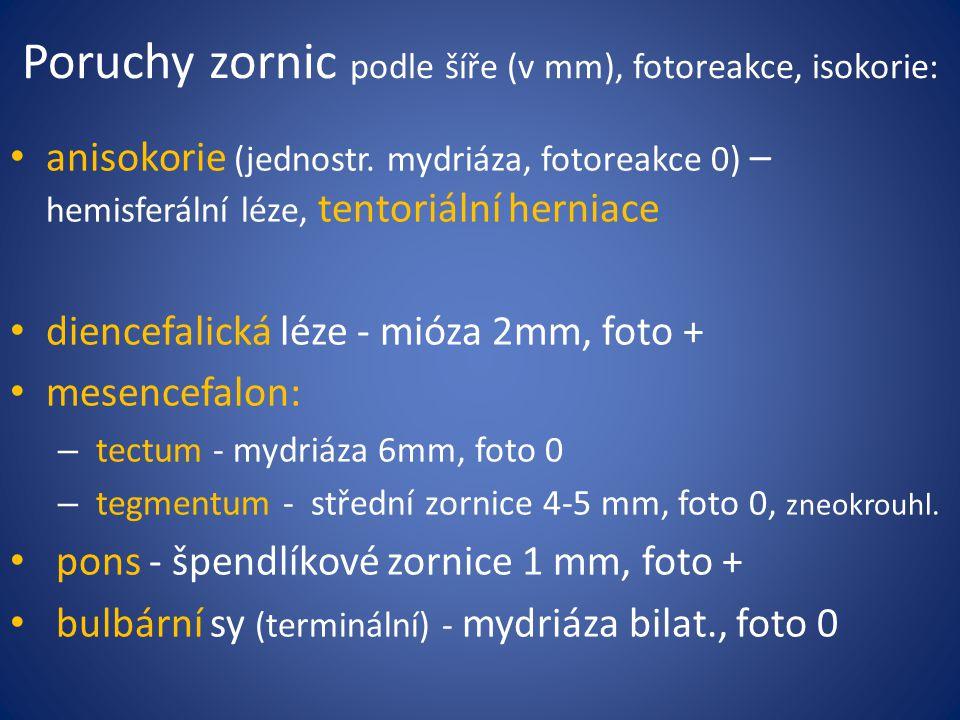 Poruchy zornic podle šíře (v mm), fotoreakce, isokorie: