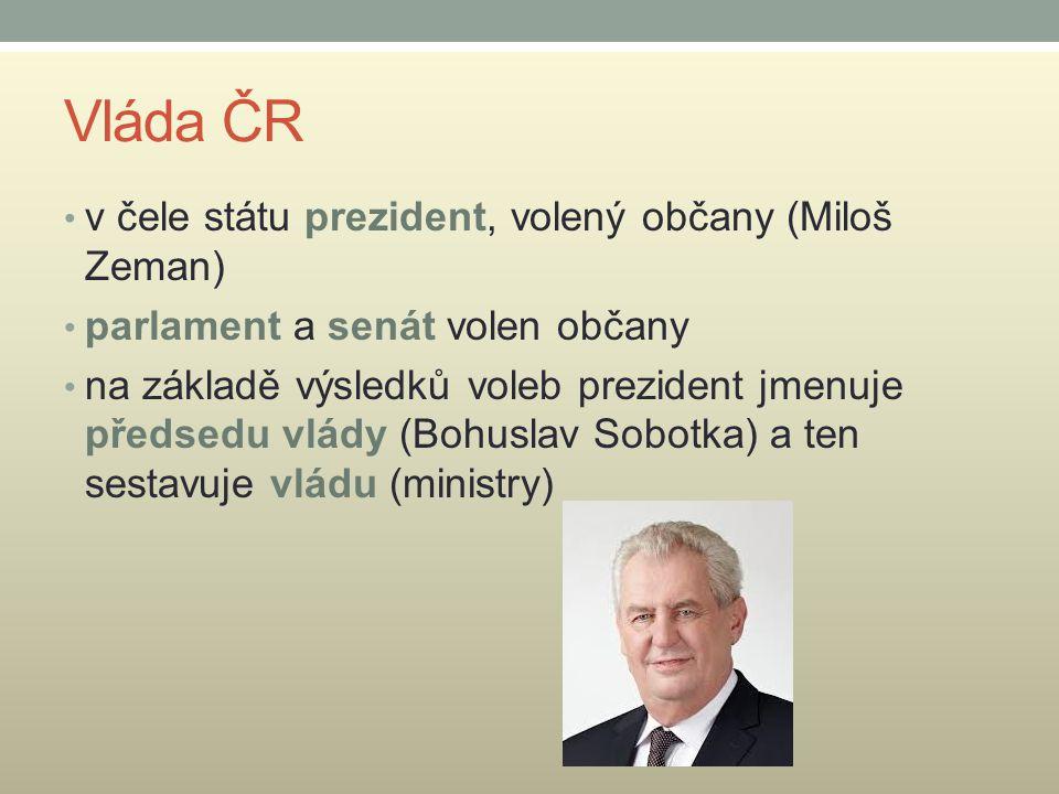 Vláda ČR v čele státu prezident, volený občany (Miloš Zeman)