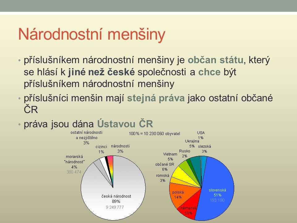 Národnostní menšiny