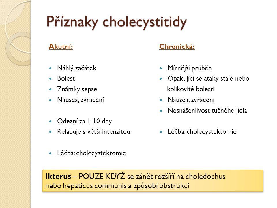 Příznaky cholecystitidy