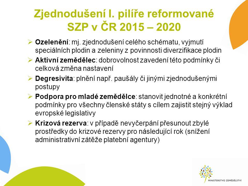 Zjednodušení I. pilíře reformované SZP v ČR 2015 – 2020