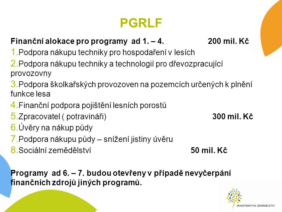 PGRLF Finanční alokace pro programy ad 1. – 4. 200 mil. Kč