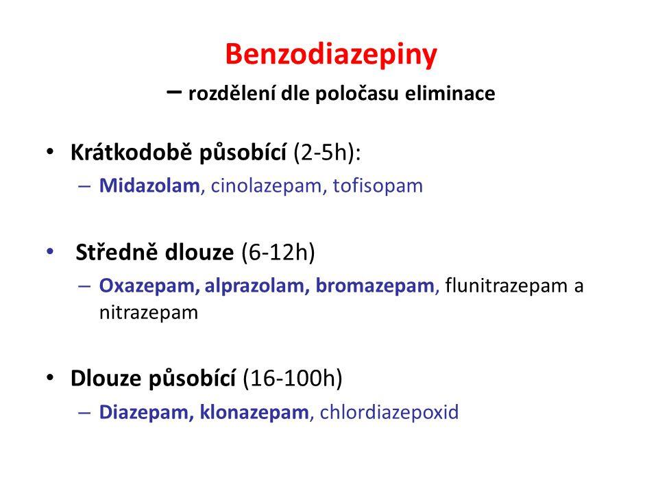 Benzodiazepiny – rozdělení dle poločasu eliminace