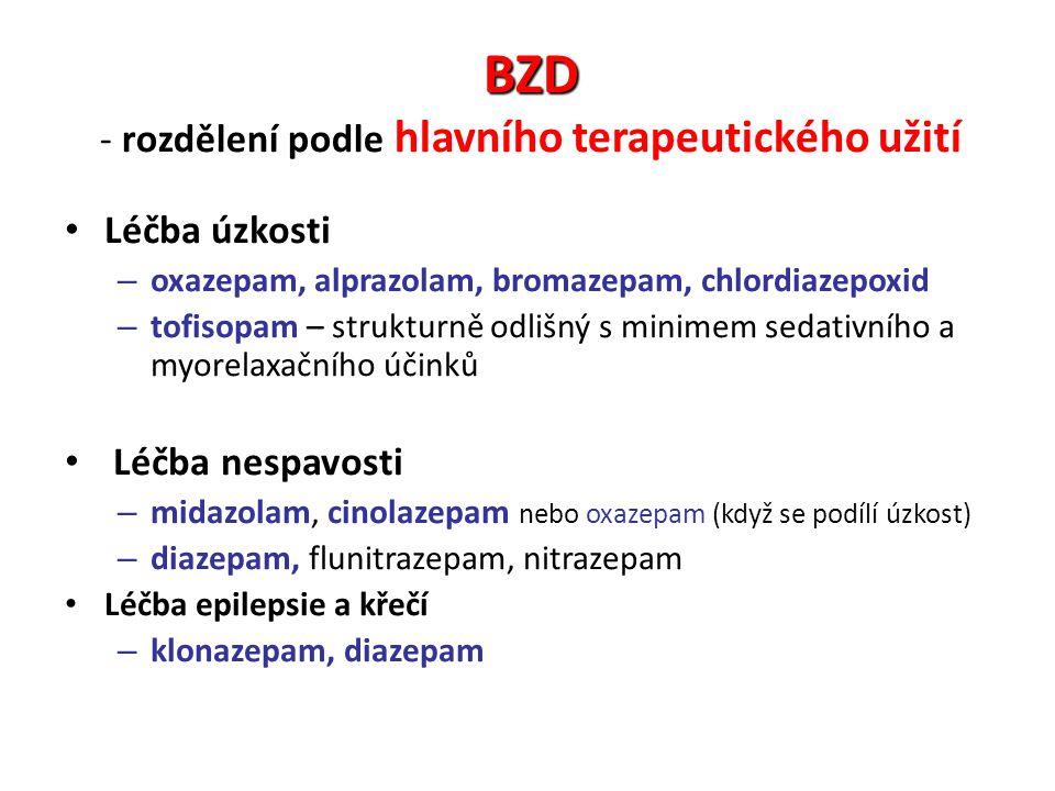 BZD - rozdělení podle hlavního terapeutického užití