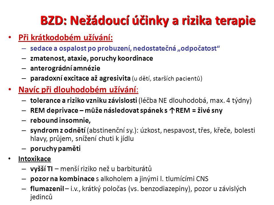 BZD: Nežádoucí účinky a rizika terapie