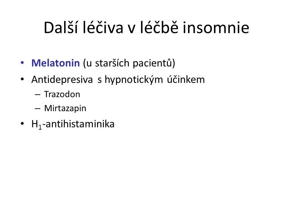 Další léčiva v léčbě insomnie
