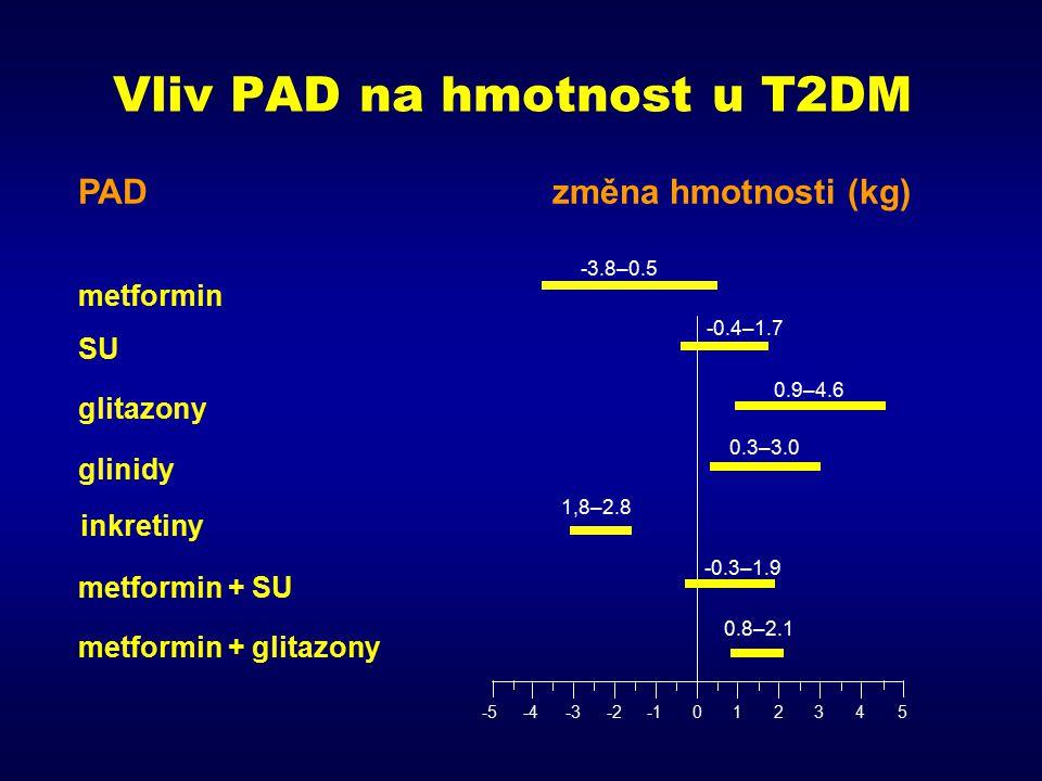 Vliv PAD na hmotnost u T2DM