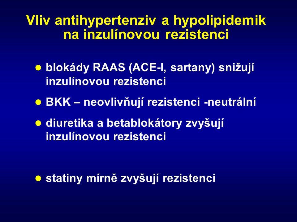 Vliv antihypertenziv a hypolipidemik na inzulínovou rezistenci