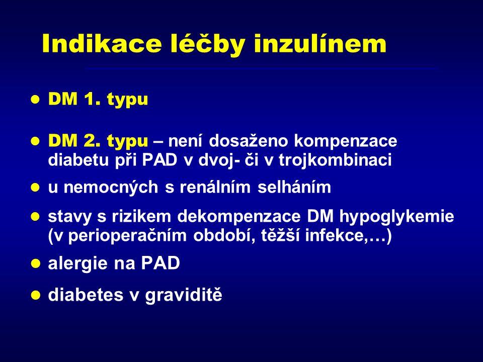 Indikace léčby inzulínem