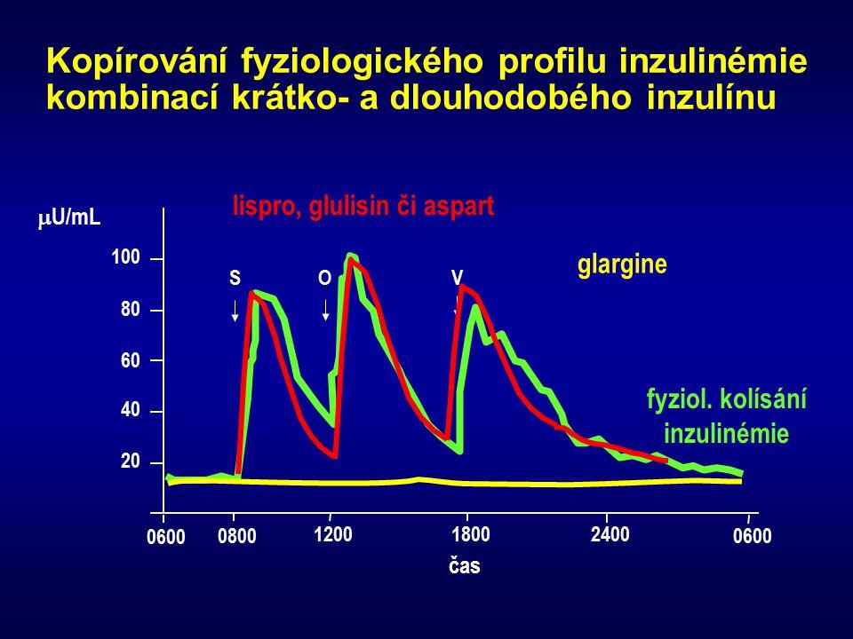 Kopírování fyziologického profilu inzulinémie kombinací krátko- a dlouhodobého inzulínu