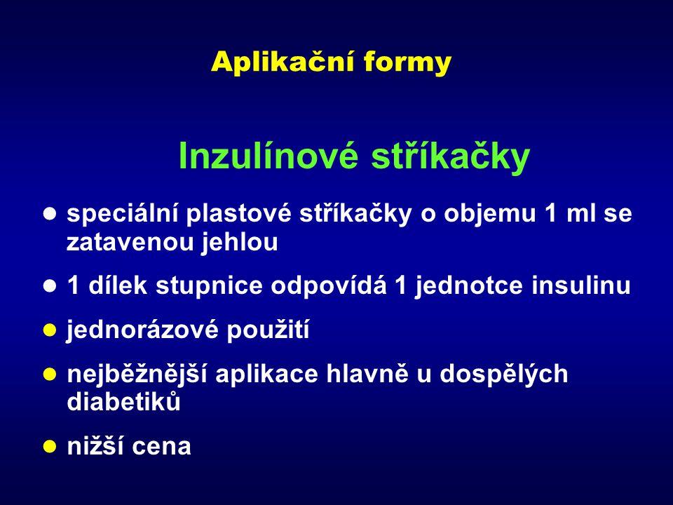 Inzulínové stříkačky Aplikační formy
