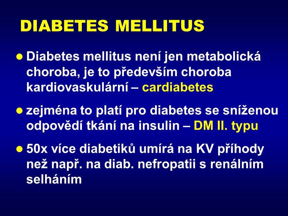 DIABETES MELLITUS Diabetes mellitus není jen metabolická choroba, je to především choroba kardiovaskulární – cardiabetes.