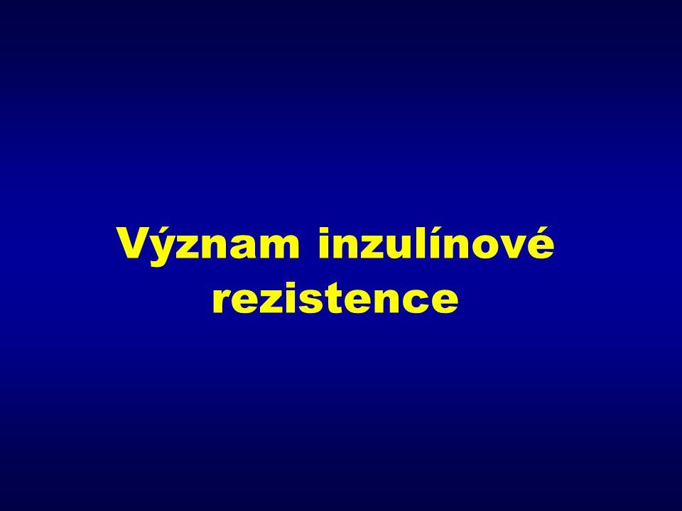 Význam inzulínové rezistence