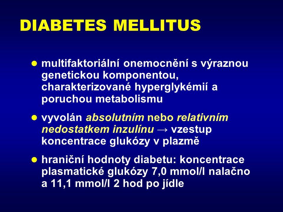 DIABETES MELLITUS multifaktoriální onemocnění s výraznou genetickou komponentou, charakterizované hyperglykémií a poruchou metabolismu.