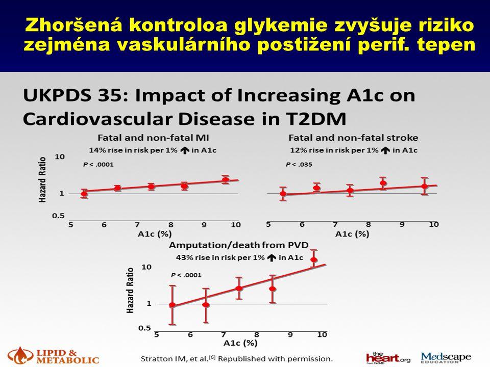 Zhoršená kontroloa glykemie zvyšuje riziko zejména vaskulárního postižení perif. tepen