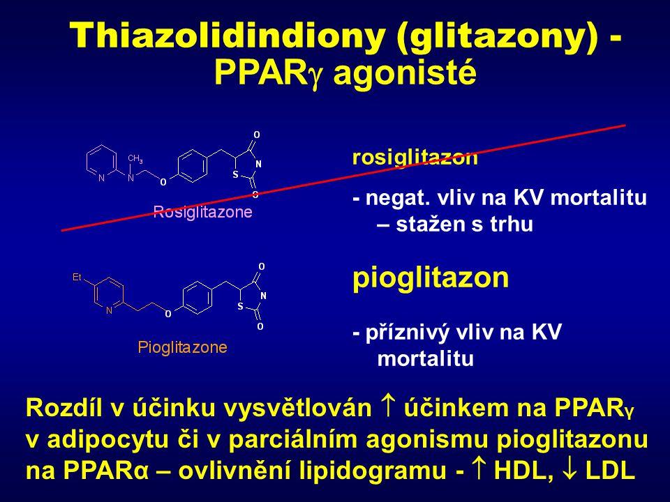 Thiazolidindiony (glitazony) - PPARg agonisté