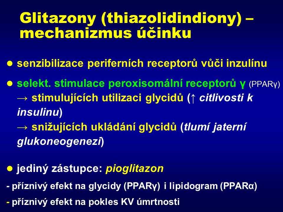 Glitazony (thiazolidindiony) – mechanizmus účinku