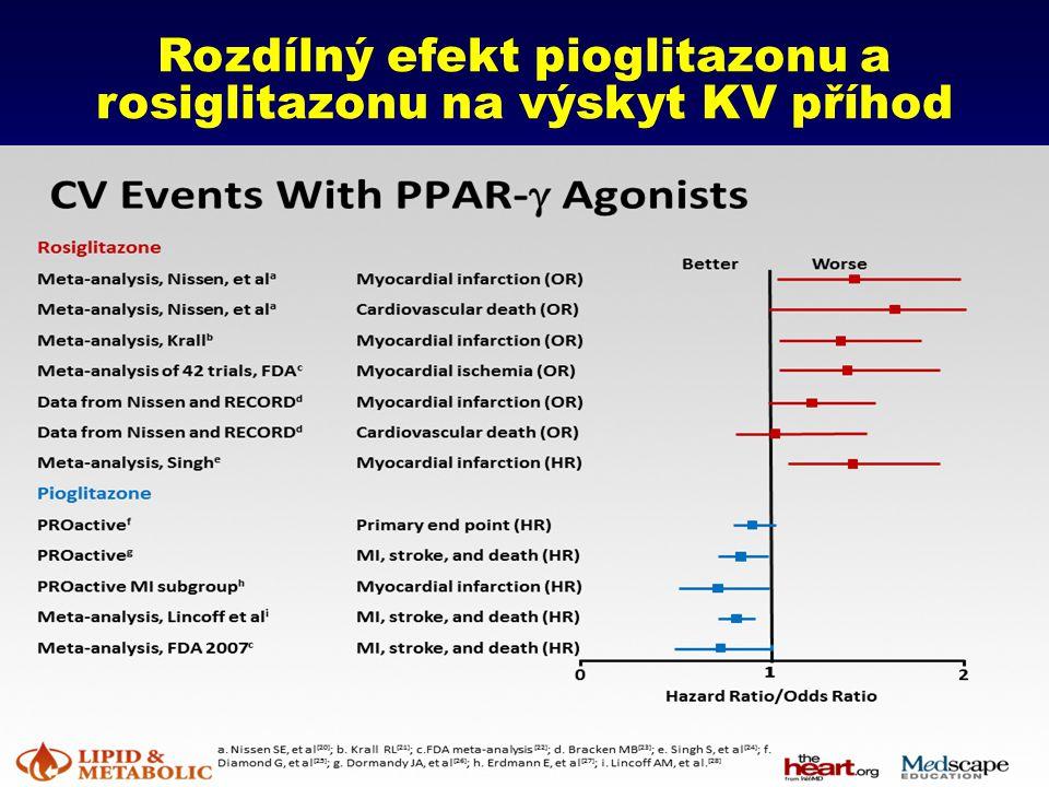Rozdílný efekt pioglitazonu a rosiglitazonu na výskyt KV příhod