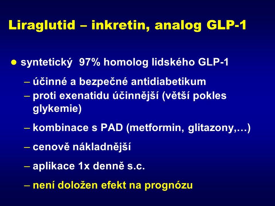 Liraglutid – inkretin, analog GLP-1