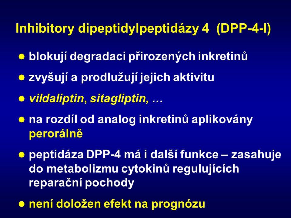 Inhibitory dipeptidylpeptidázy 4 (DPP-4-I)
