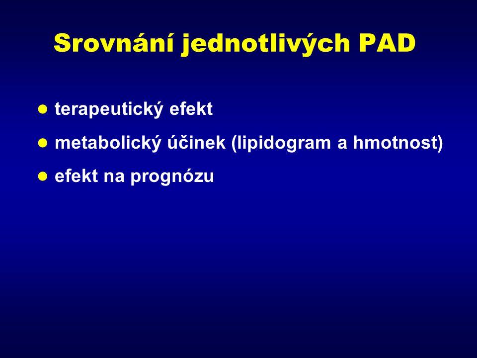Srovnání jednotlivých PAD