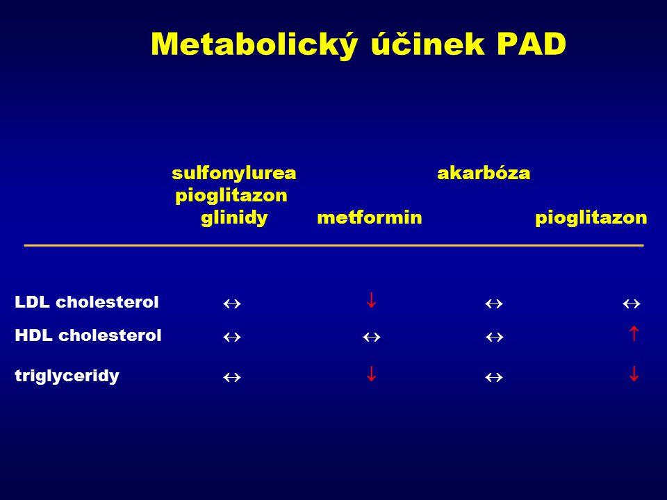 Metabolický účinek PAD