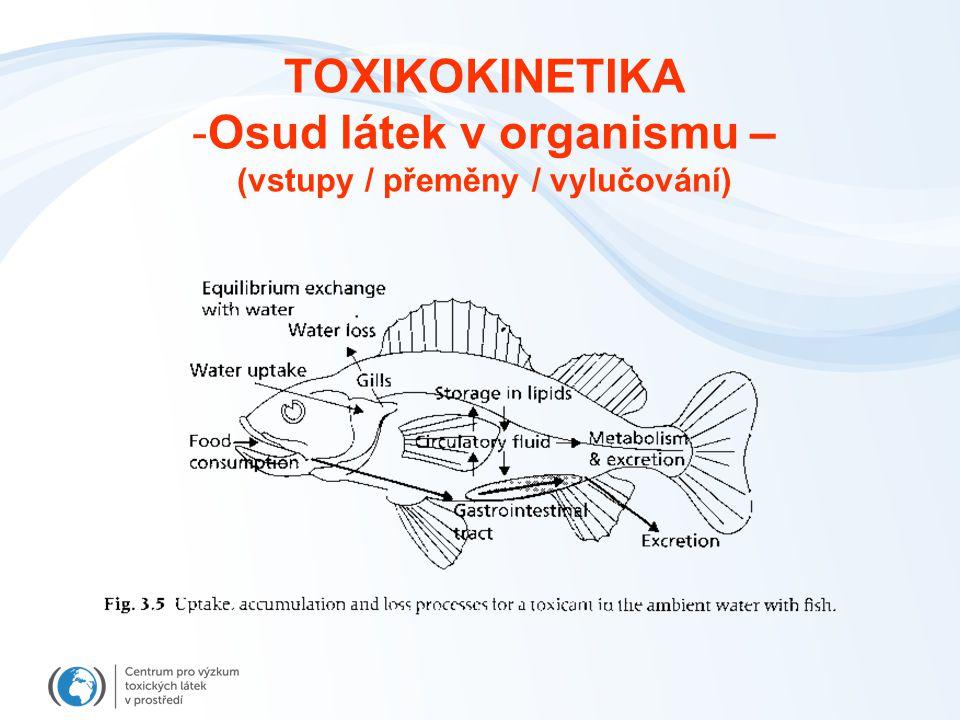 Osud látek v organismu – (vstupy / přeměny / vylučování)