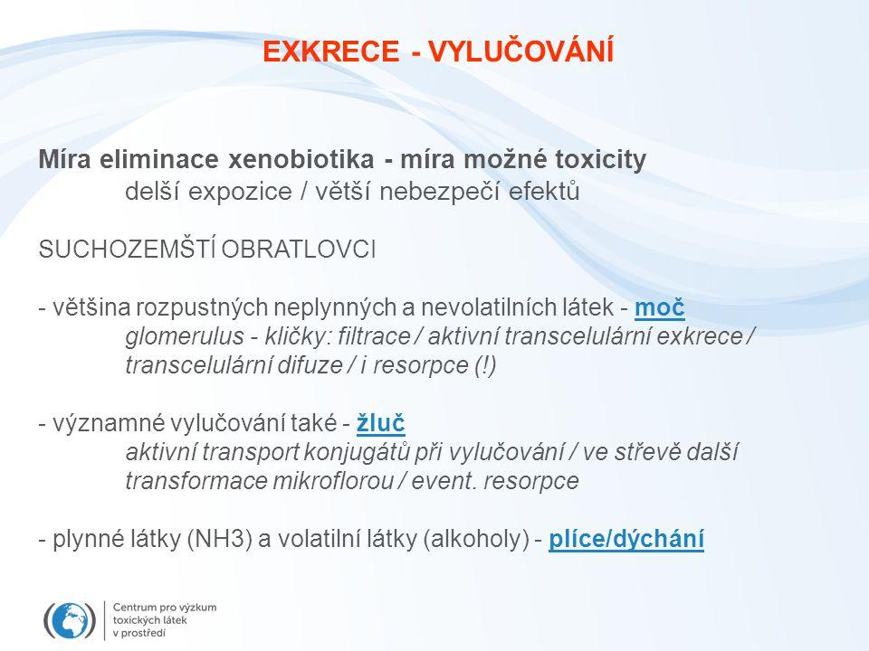 EXKRECE - VYLUČOVÁNÍ Míra eliminace xenobiotika - míra možné toxicity