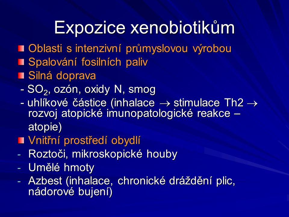 Expozice xenobiotikům