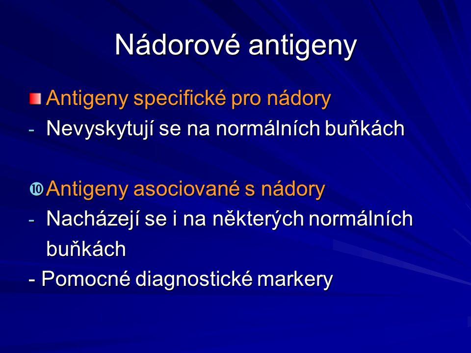 Nádorové antigeny Antigeny specifické pro nádory