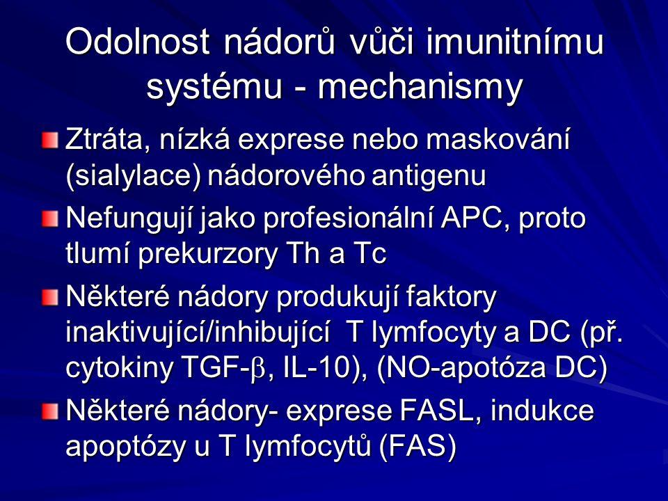 Odolnost nádorů vůči imunitnímu systému - mechanismy