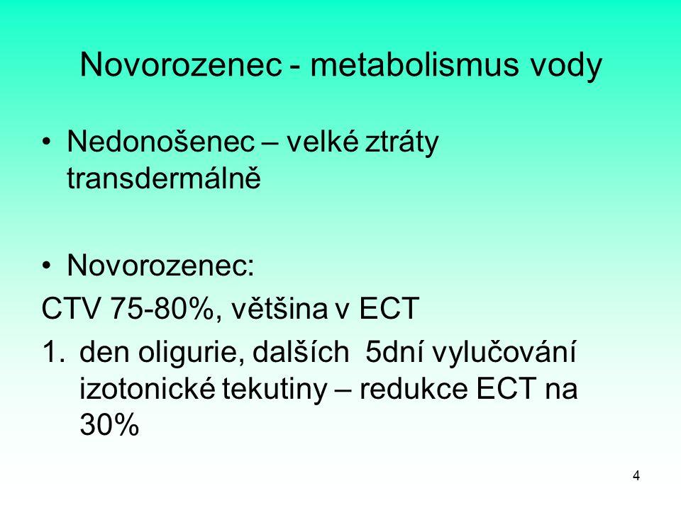 Novorozenec - metabolismus vody