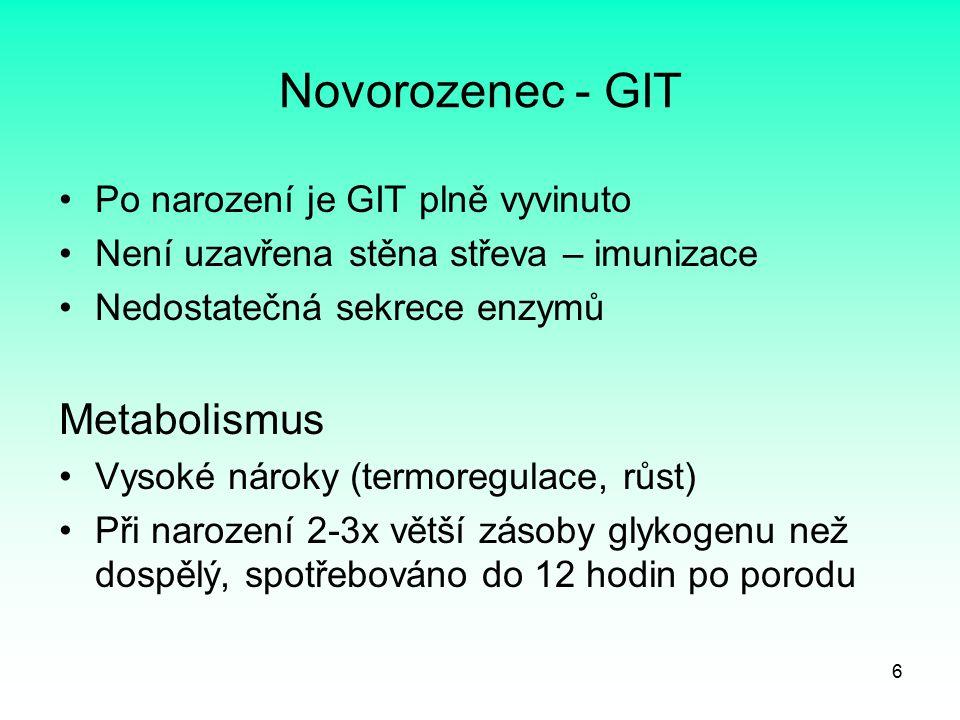 Novorozenec - GIT Metabolismus Po narození je GIT plně vyvinuto