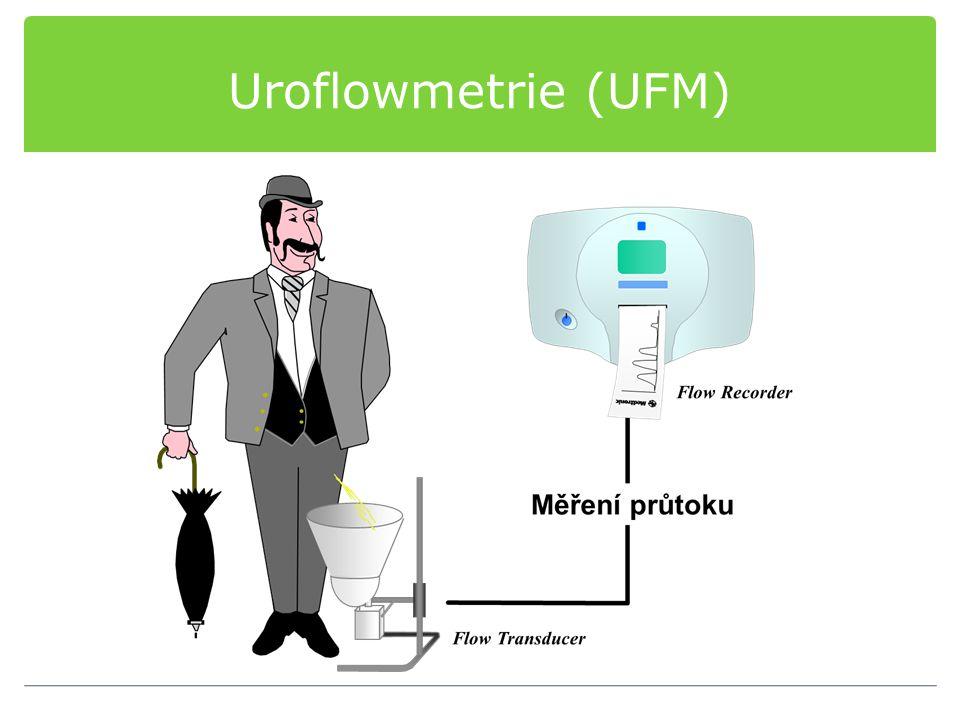 Uroflowmetrie (UFM)