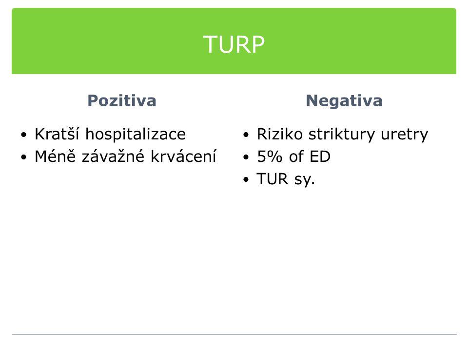 TURP Pozitiva Negativa Kratší hospitalizace Méně závažné krvácení