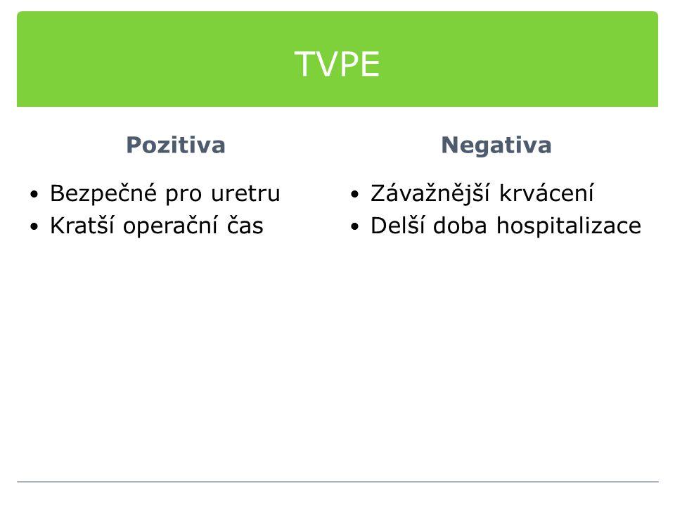TVPE Pozitiva Negativa Bezpečné pro uretru Kratší operační čas