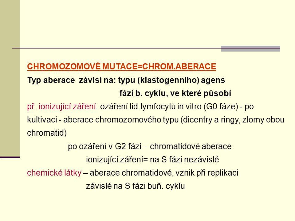 CHROMOZOMOVÉ MUTACE=CHROM.ABERACE