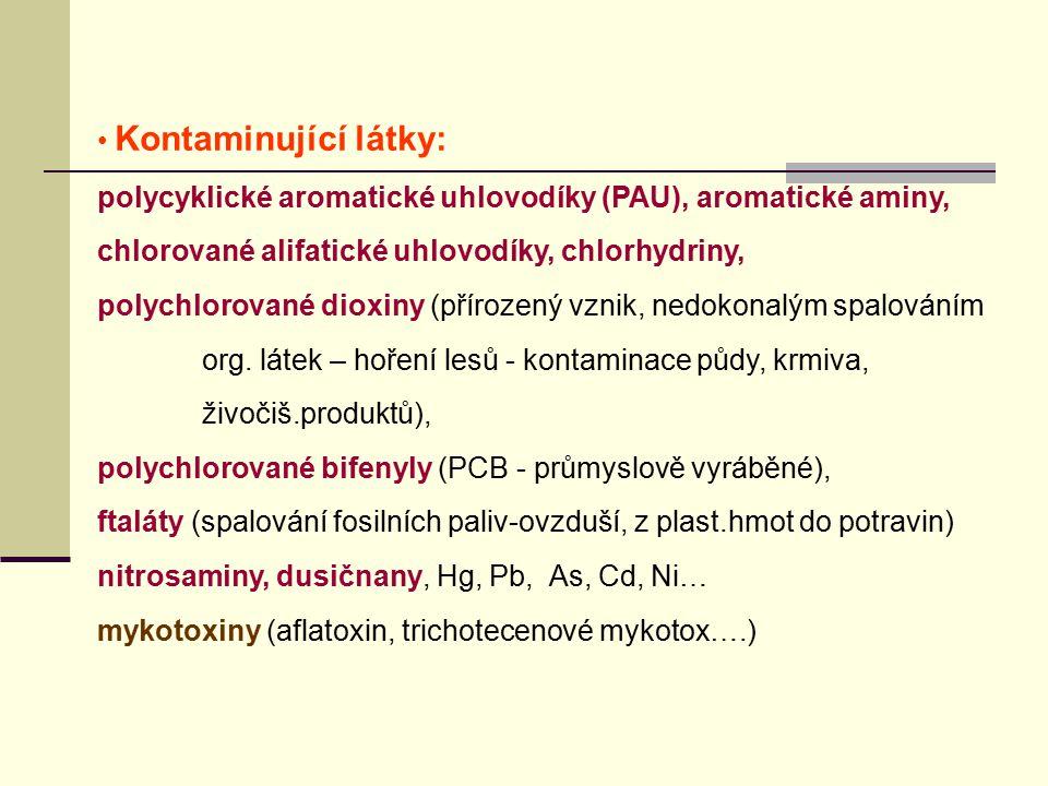 Kontaminující látky: polycyklické aromatické uhlovodíky (PAU), aromatické aminy, chlorované alifatické uhlovodíky, chlorhydriny,