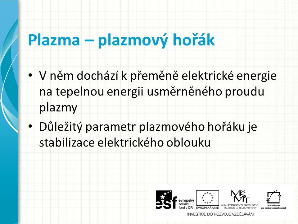 Plazma – plazmový hořák