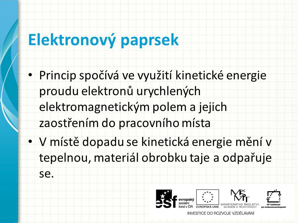 Elektronový paprsek