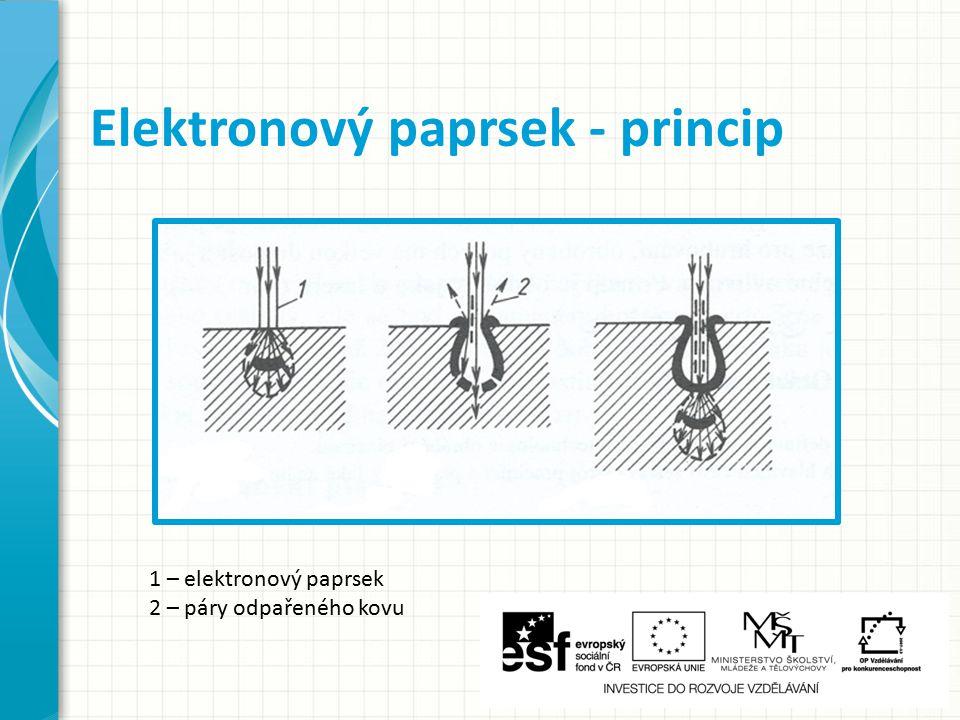 Elektronový paprsek - princip