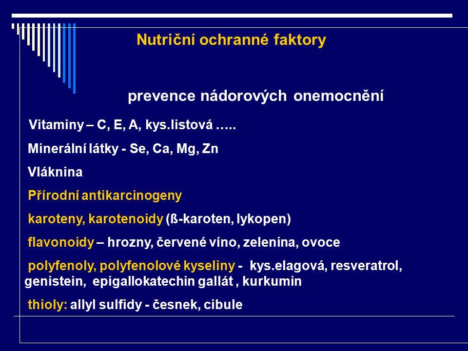 Nutriční ochranné faktory