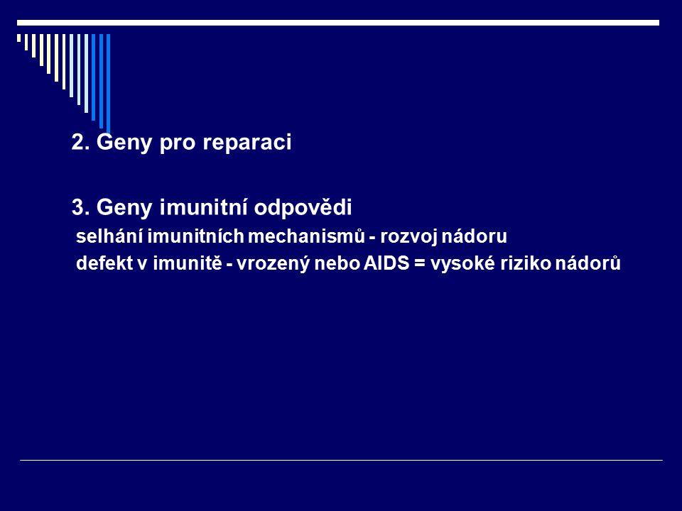 3. Geny imunitní odpovědi
