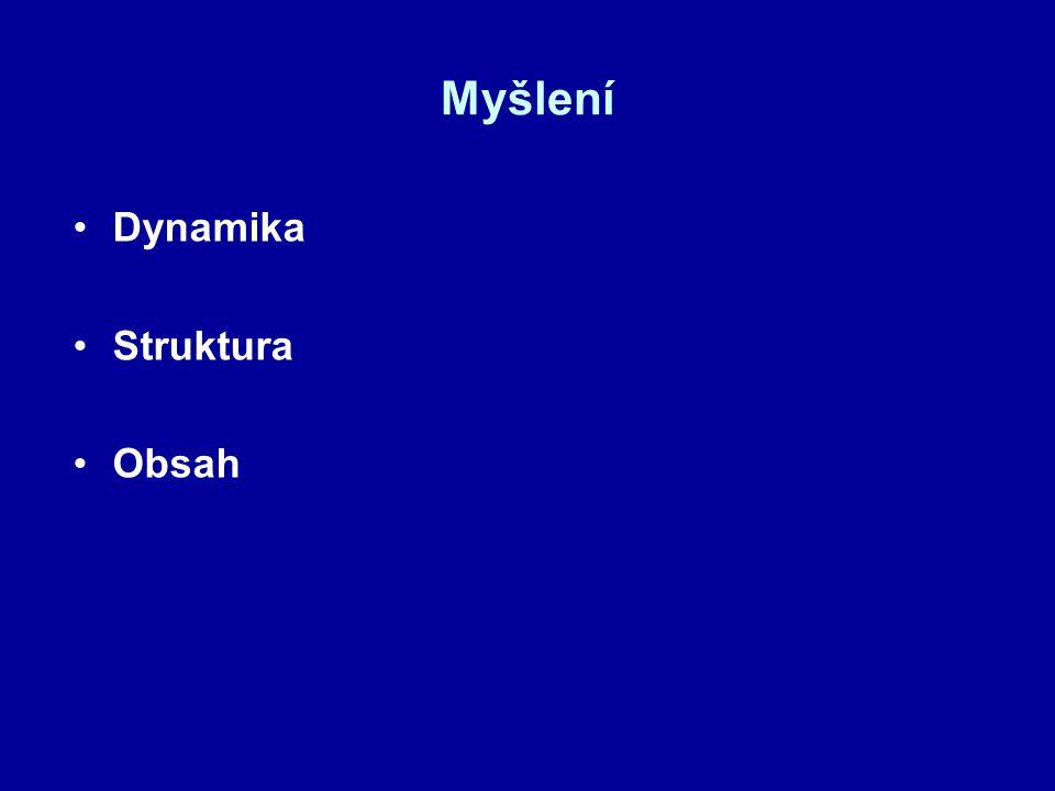 Myšlení Dynamika Struktura Obsah