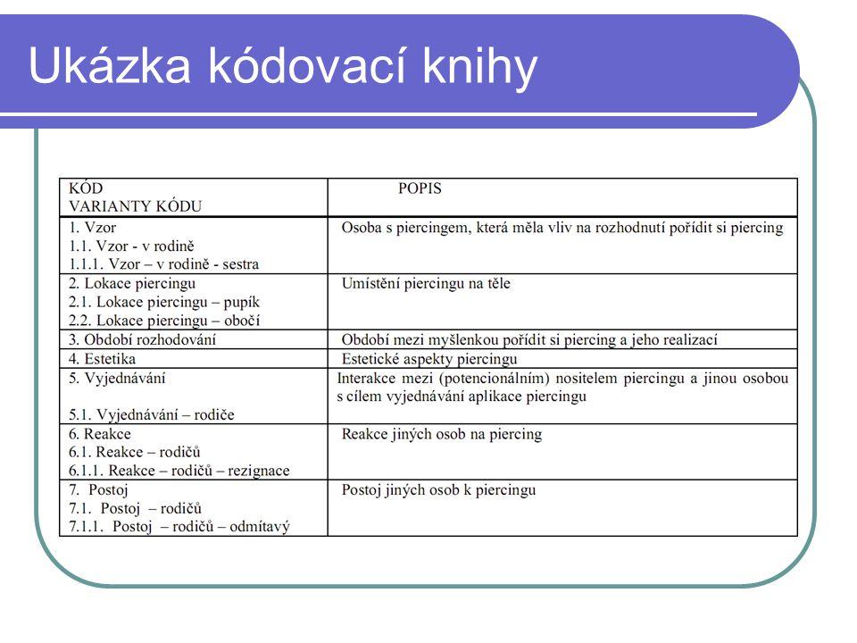 Ukázka kódovací knihy
