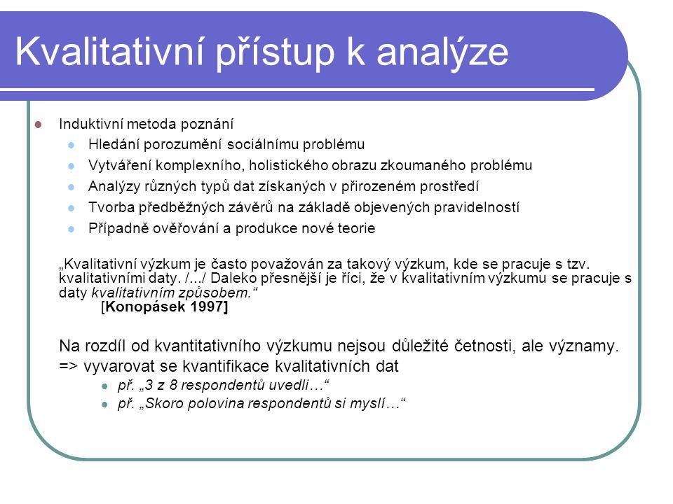 Kvalitativní přístup k analýze