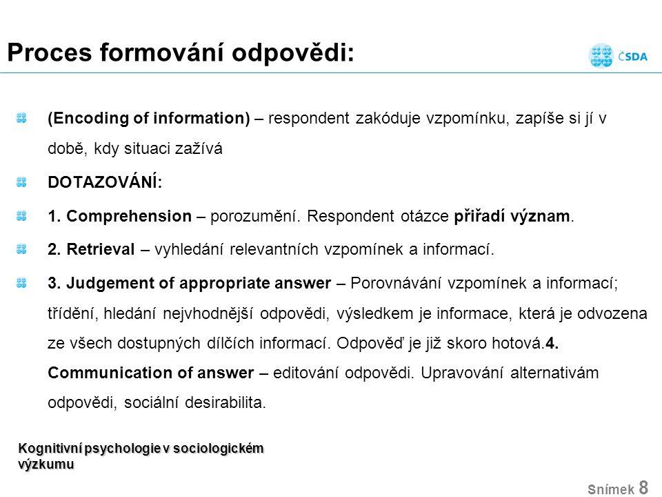 Proces formování odpovědi: